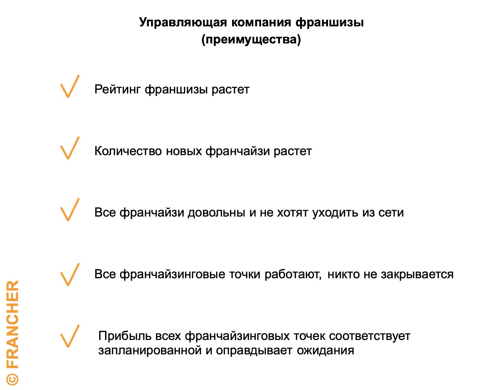 franshiza-podderzhka-partnerov