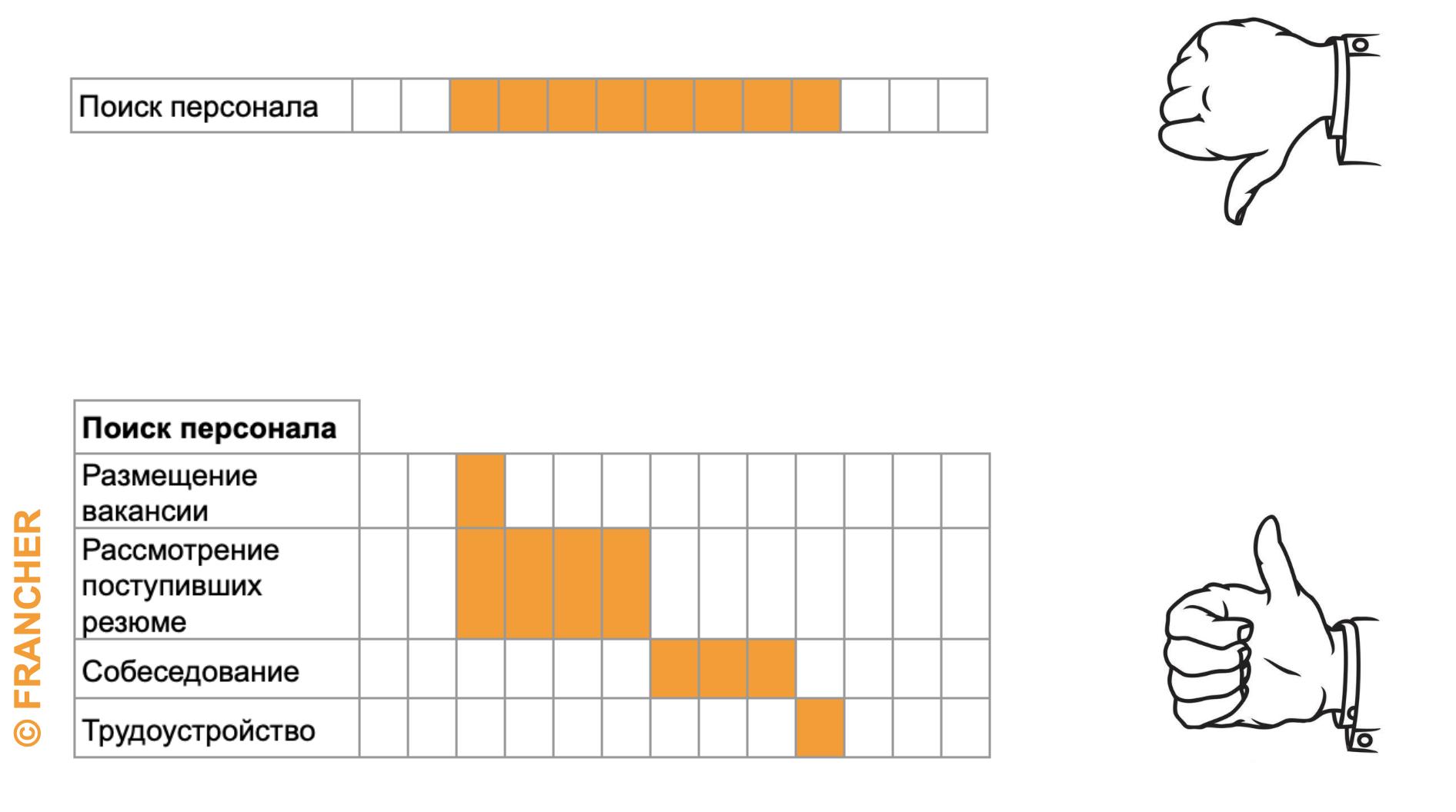 kalendarnyj-plan-franshiza