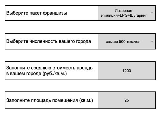 adaptivnaya-finansovaya-model-franshizy