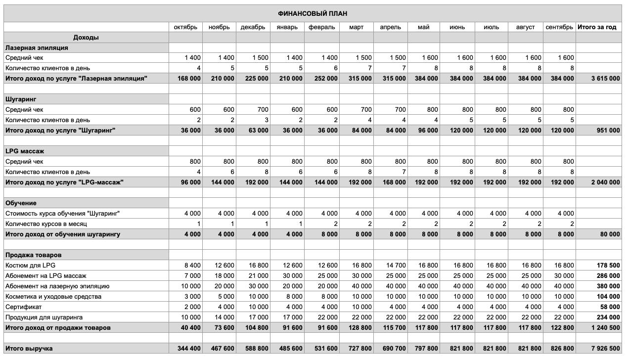 dohody-franshiza-finansovaya-model
