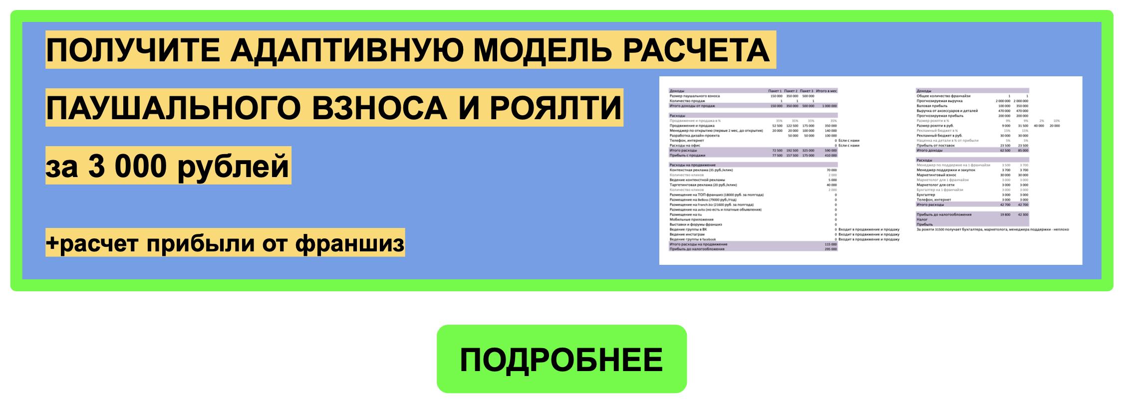 kalkulator-paushalny-vznos-usluga
